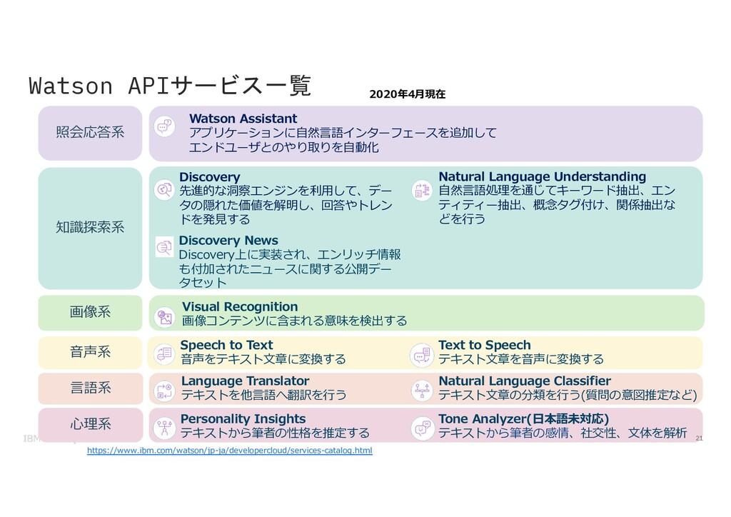 Watson APIサービス一覧 2020年4⽉現在 Watson Assistant アプリ...
