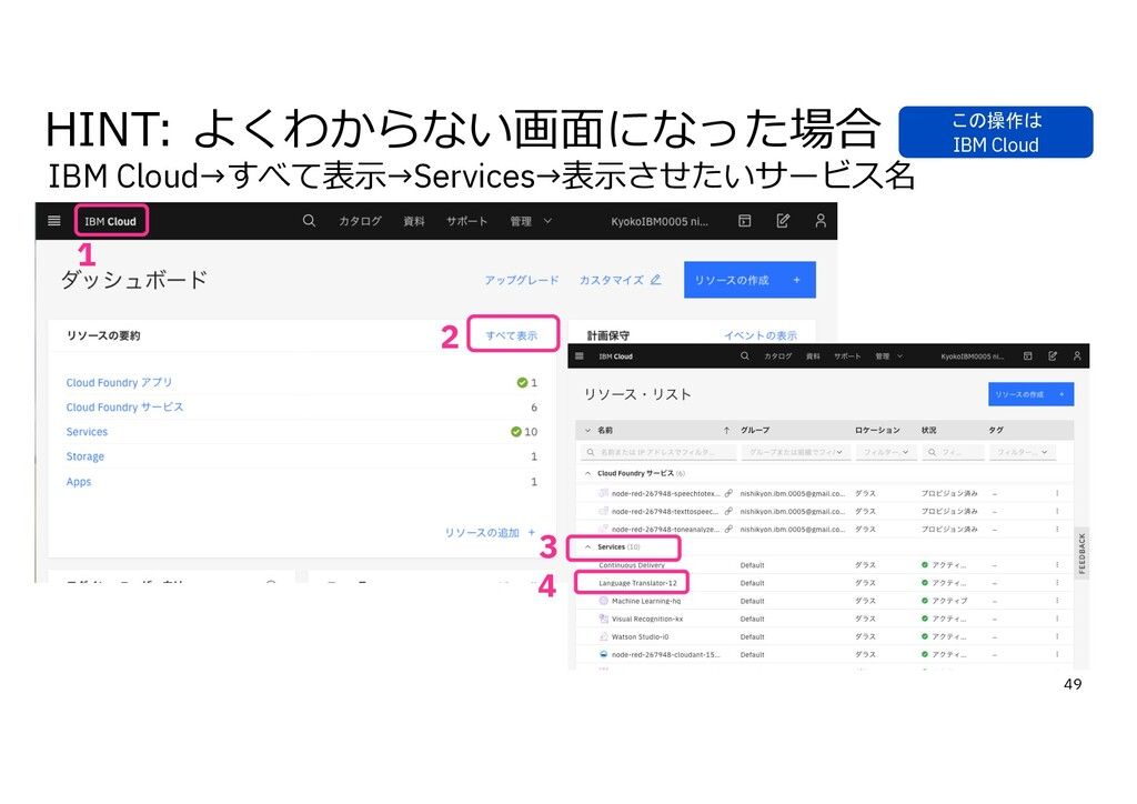 49 1 HINT: よくわからない画⾯になった場合 IBM Cloud→すべて表⽰→Serv...