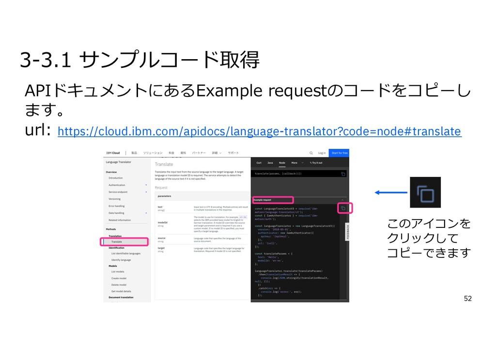 52 APIドキュメントにあるExample requestのコードをコピーし ます。 url...