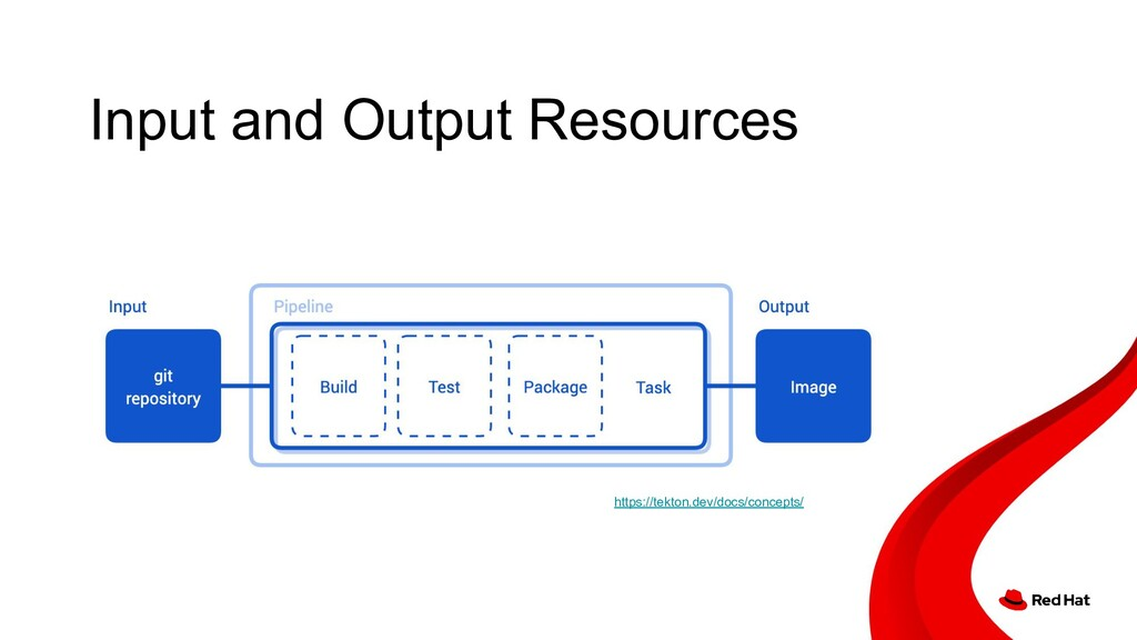 Input and Output Resources https://tekton.dev/d...