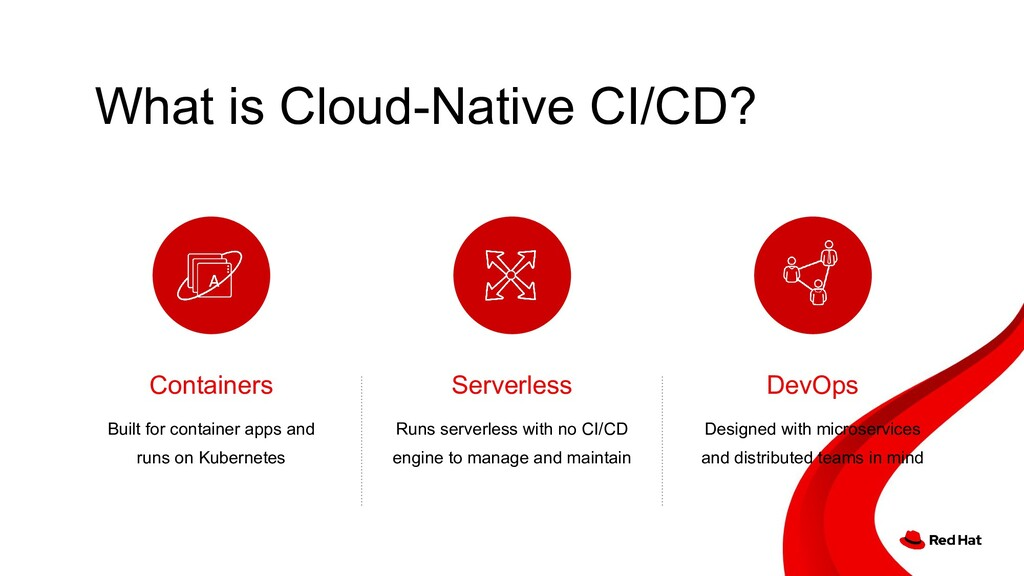 What is Cloud-Native CI/CD? Designed with micro...