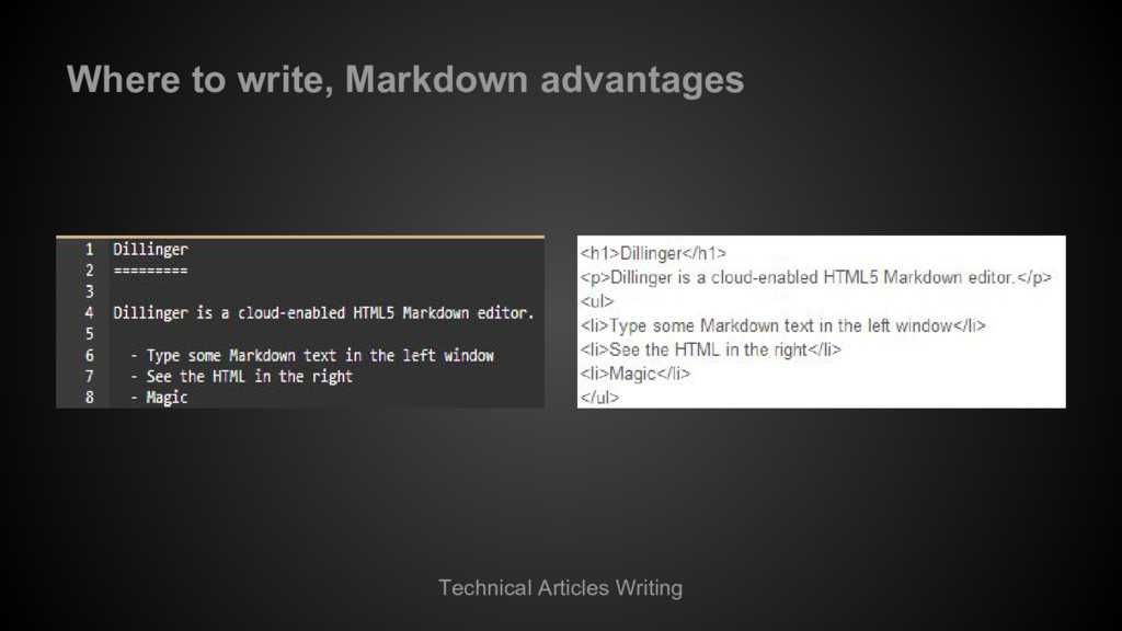 Technical Articles Writing Where to write, Mark...