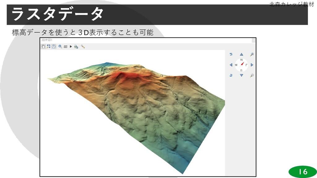 16 北森カレッジ教材 ラスタデータ 標高データを使うと3D表示することも可能