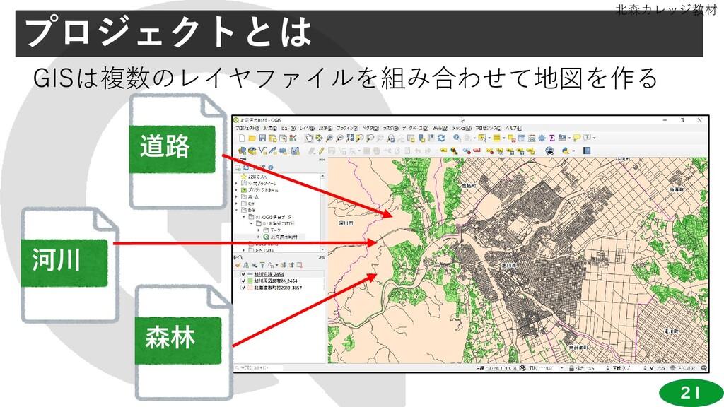 21 北森カレッジ教材 プロジェクトとは 道路 河川 森林 GISは複数のレイヤファイルを組み...