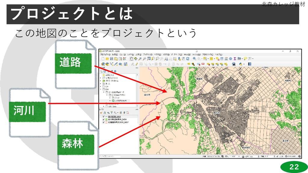 22 北森カレッジ教材 プロジェクトとは 道路 河川 森林 この地図のことをプロジェクトという