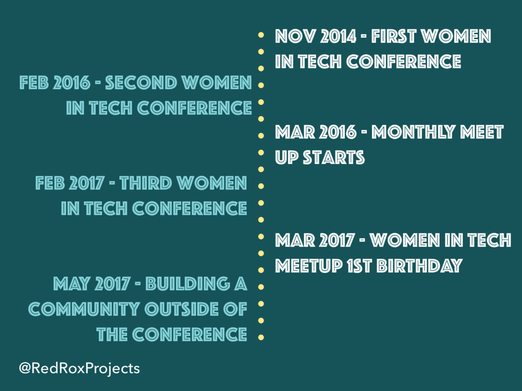 Nov 2014 - first women in tech conference Feb 2...