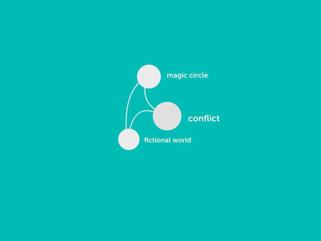 conflict fictional world magic circle