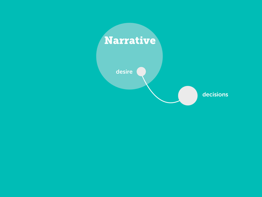 Narrative decisions desire