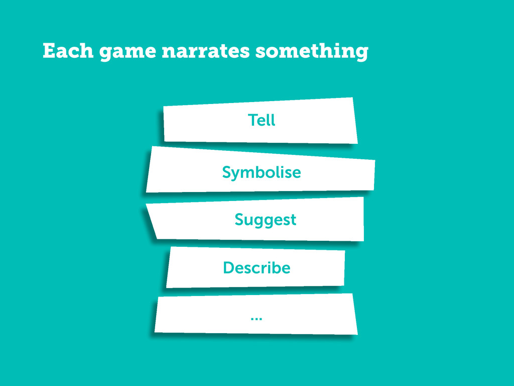 Tell Symbolise Suggest Describe ... Each game n...