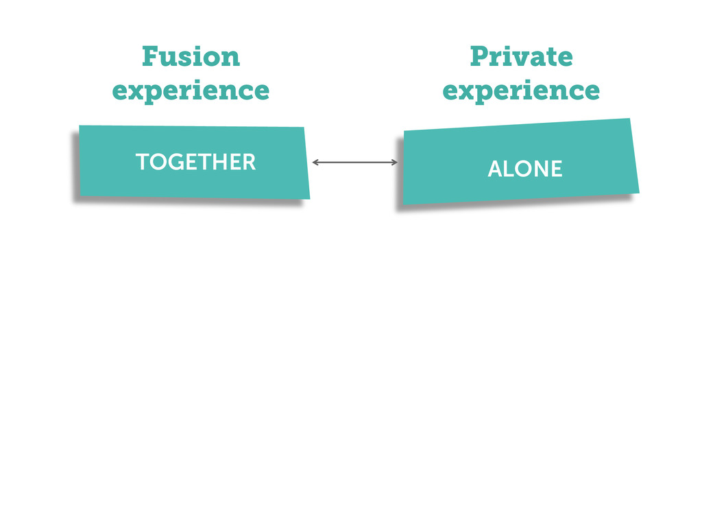 ALONE TOGETHER Fusion experience Private experi...