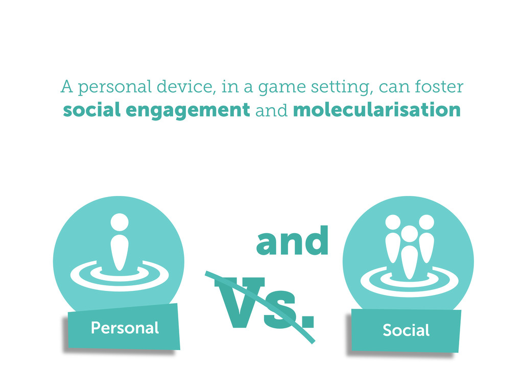 Personal Social Vs. and ! A personal device, in...