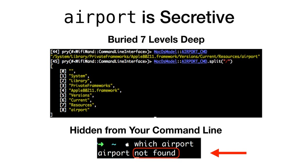 airport is Secretive Buried 7 Levels Deep Hidde...