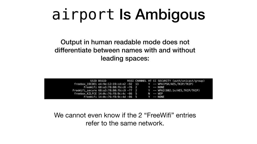 airport Is Ambigous Output in human readable mo...
