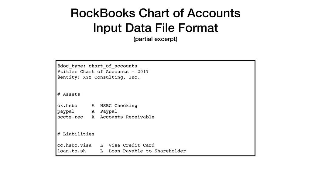RockBooks Chart of Accounts Input Data File For...