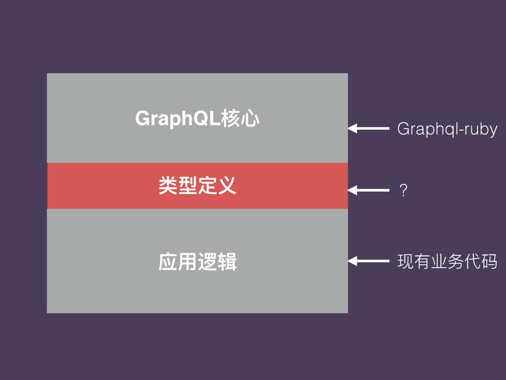 ଫአ᭦ᬋ ᔄࣳਧԎ Graphql-ruby ሿํӱۓդᎱ ? ଫአ᭦ᬋ GraphQL໐ஞ