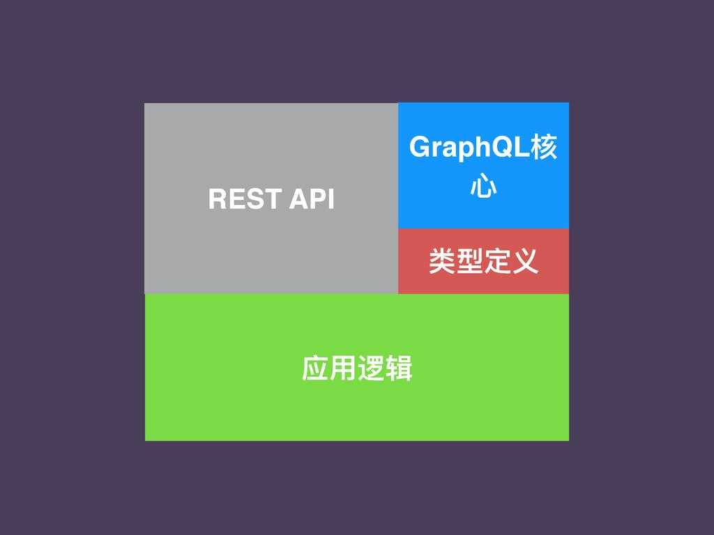 ଫአ᭦ᬋ ᔄࣳਧԎ GraphQL໐ ஞ REST API