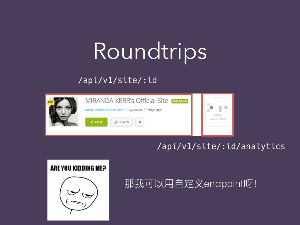 Roundtrips /api/v1/site/:id /api/v1/site/:id/an...