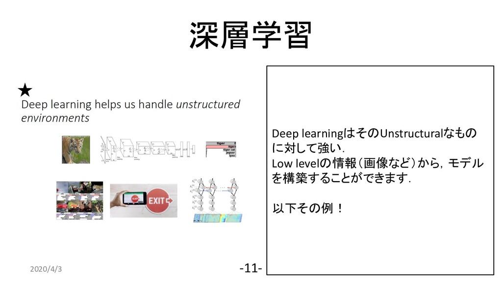 深層学習 2020/4/3 -11- Deep learningはそのUnstructural...