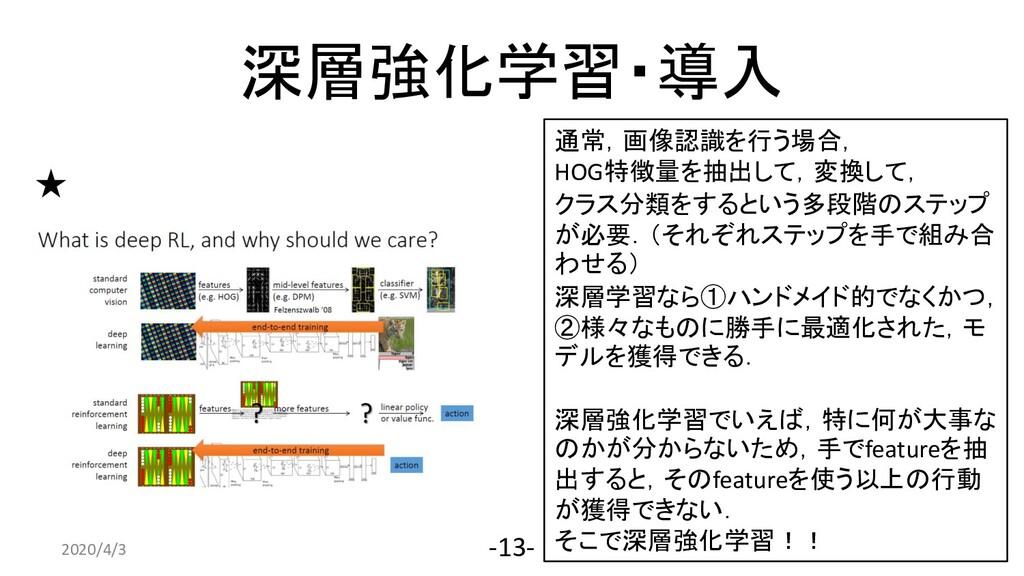 深層強化学習・導入 2020/4/3 -13- 通常,画像認識を行う場合, HOG特徴量を抽出...