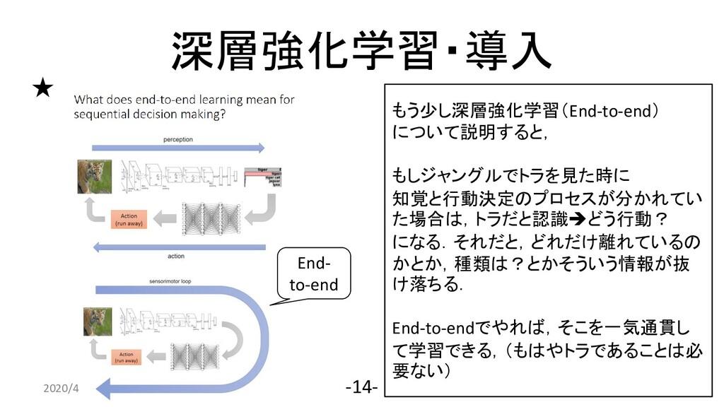 深層強化学習・導入 2020/4/3 -14- もう少し深層強化学習(End-to-end) ...