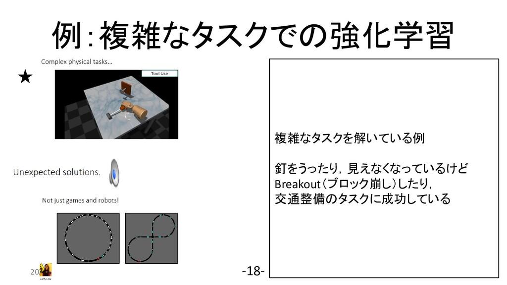 例:複雑なタスクでの強化学習 2020/4/3 -18- 複雑なタスクを解いている例 釘をうっ...