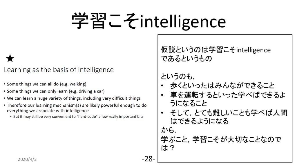 学習こそintelligence 2020/4/3 -28- 仮説というのは学習こそintel...