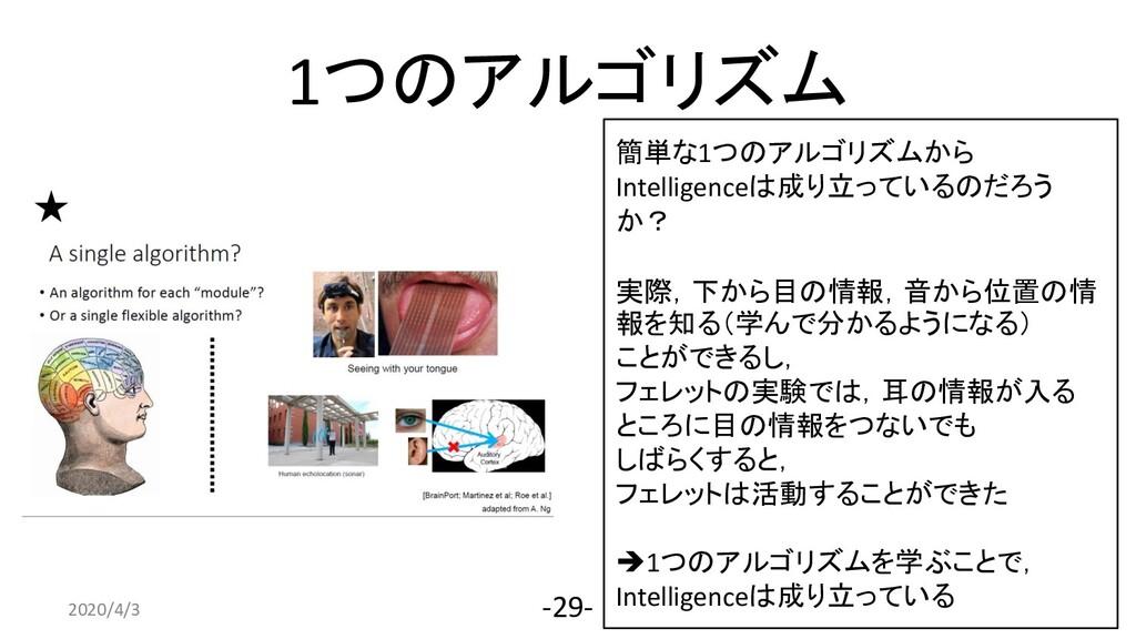 1つのアルゴリズム 2020/4/3 -29- 簡単な1つのアルゴリズムから Intellig...
