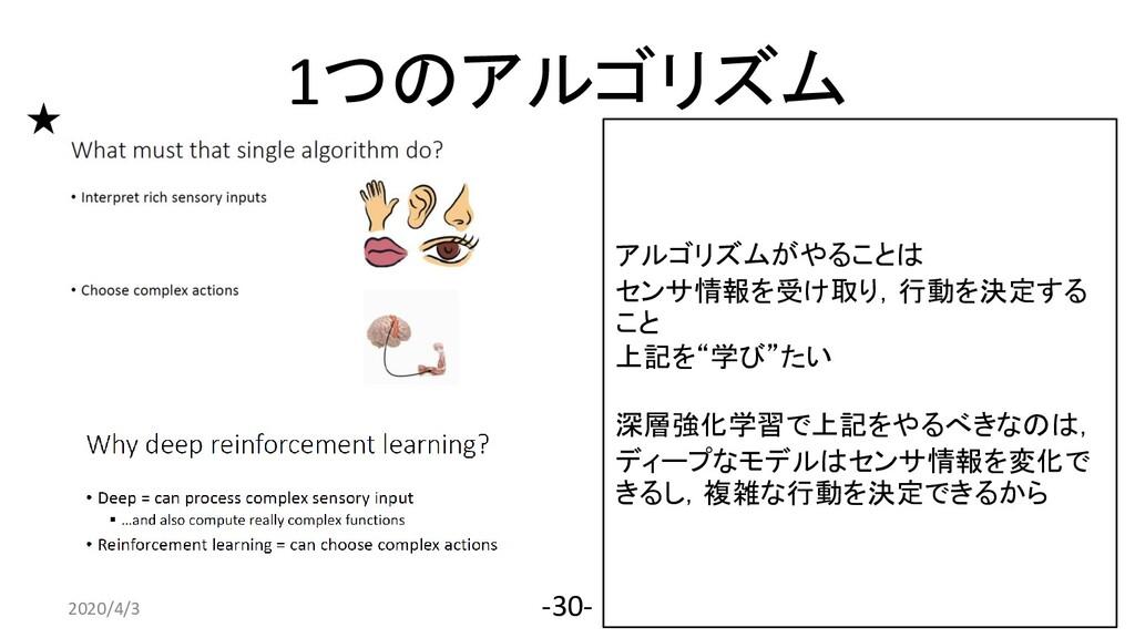 1つのアルゴリズム 2020/4/3 -30- アルゴリズムがやることは センサ情報を受け取り...