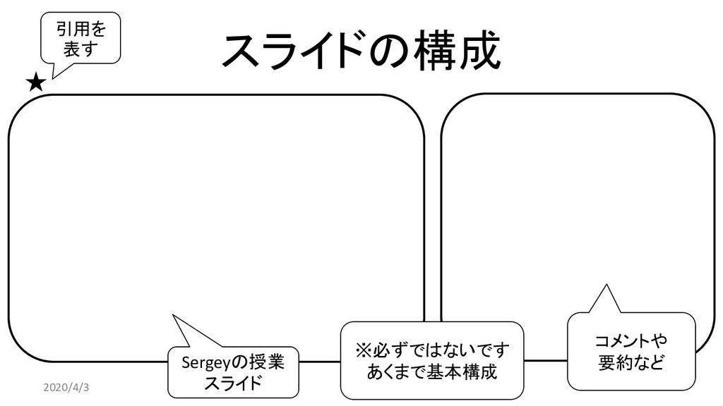 スライドの構成 2020/4/3 -6- ★ 引用を 表す Sergeyの授業 スライド コメ...
