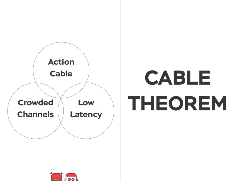 Action Cable Low Latency Crowded Channels CABLE...