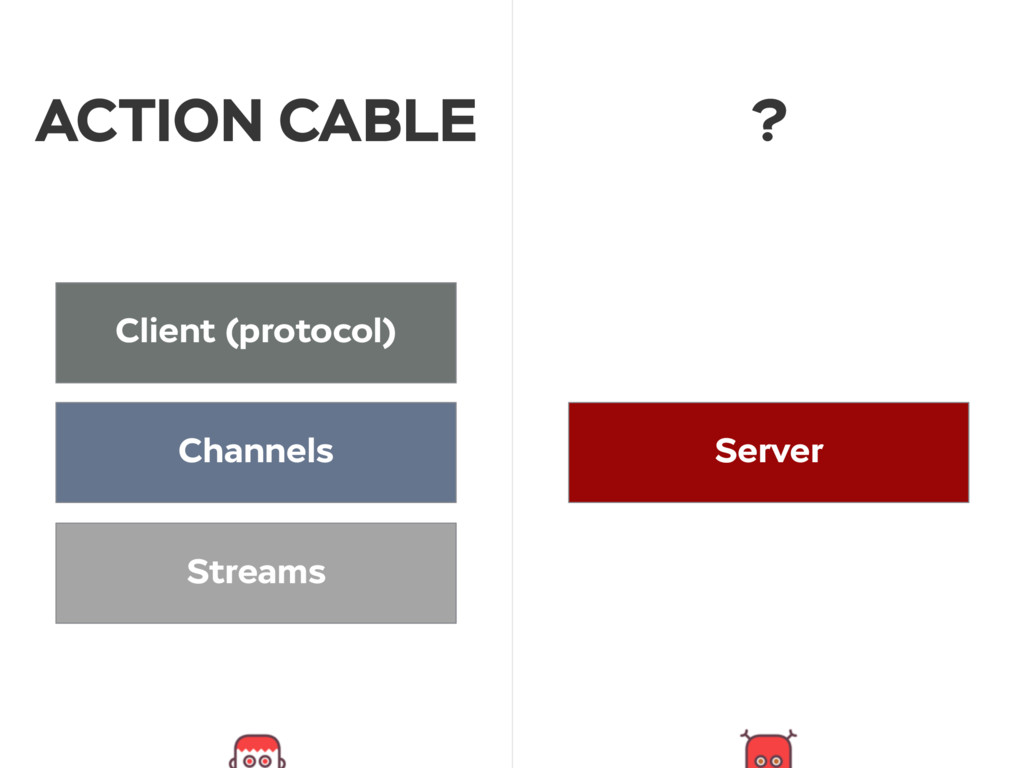 ACTION CABLE Client (protocol) Channels Streams...