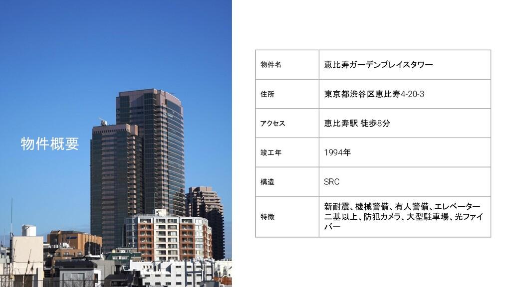物件概要 物件名 恵比寿ガーデンプレイスタワー 住所 東京都渋谷区恵比寿4-20-3 アクセス...