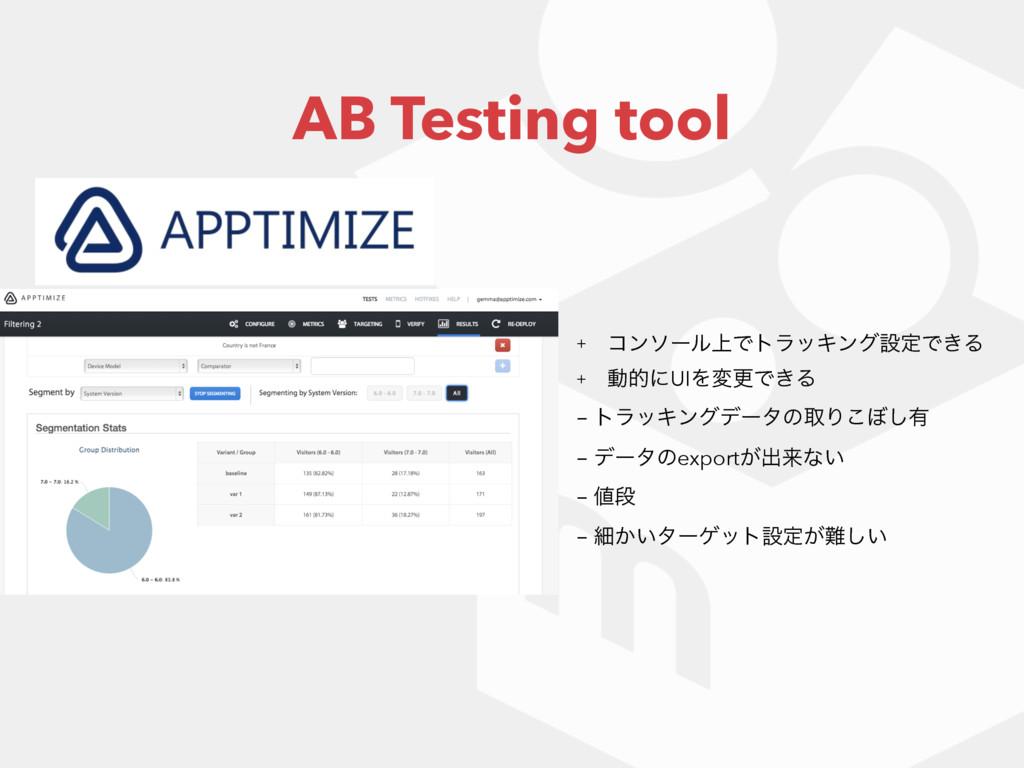 AB Testing tool + ίϯιʔϧ্ͰτϥοΩϯάઃఆͰ͖Δ + ಈతʹUIΛมߋ...