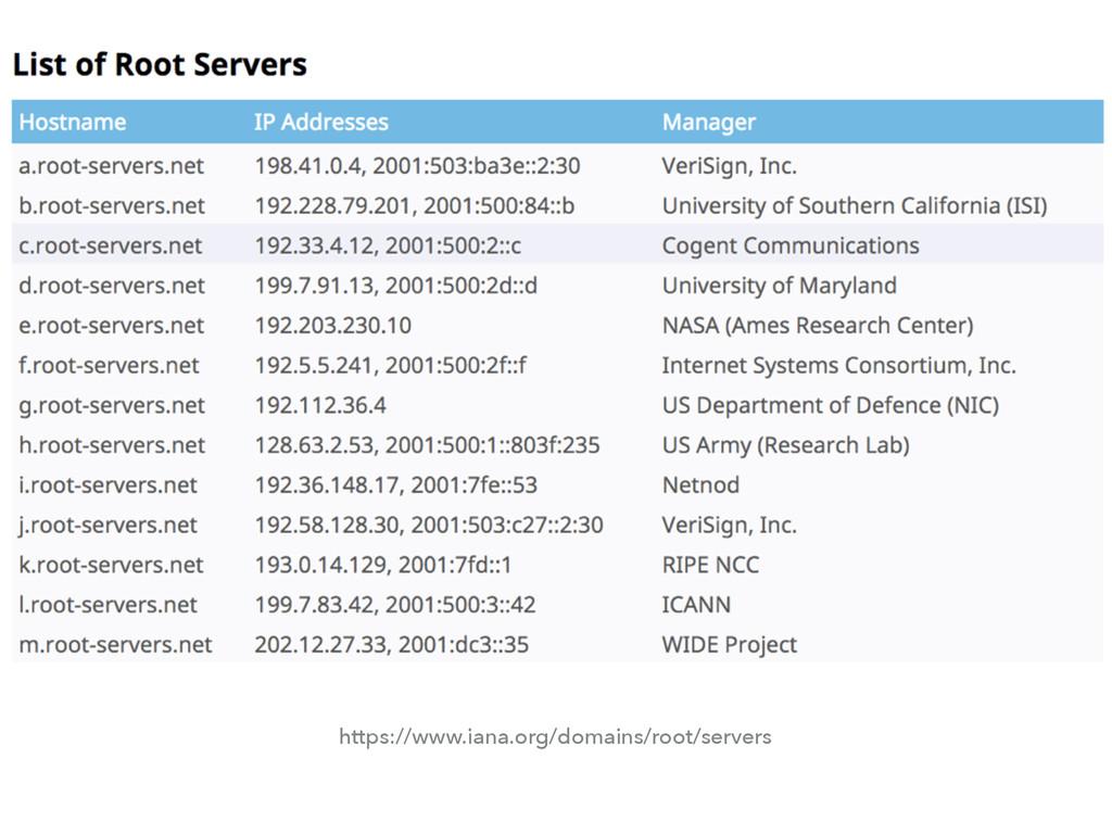 https://www.iana.org/domains/root/servers