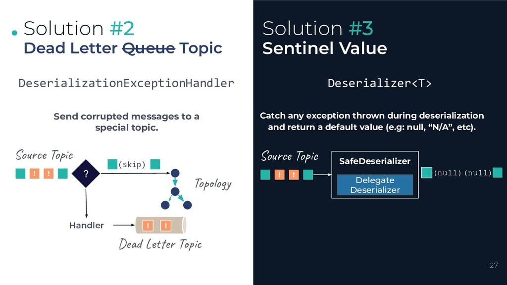 . . . 27 Solution #2 Dead Letter Queue Topic So...