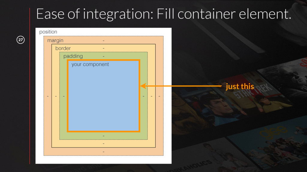 27 Ease of integration: Fill container element....