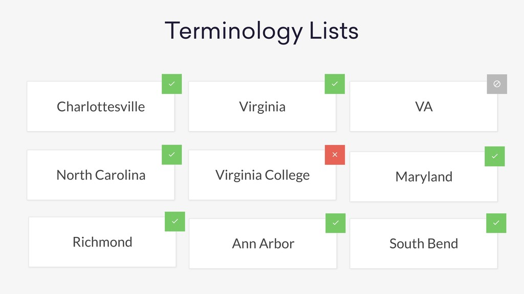Ann Arbor Terminology Lists Charlottesville Vir...