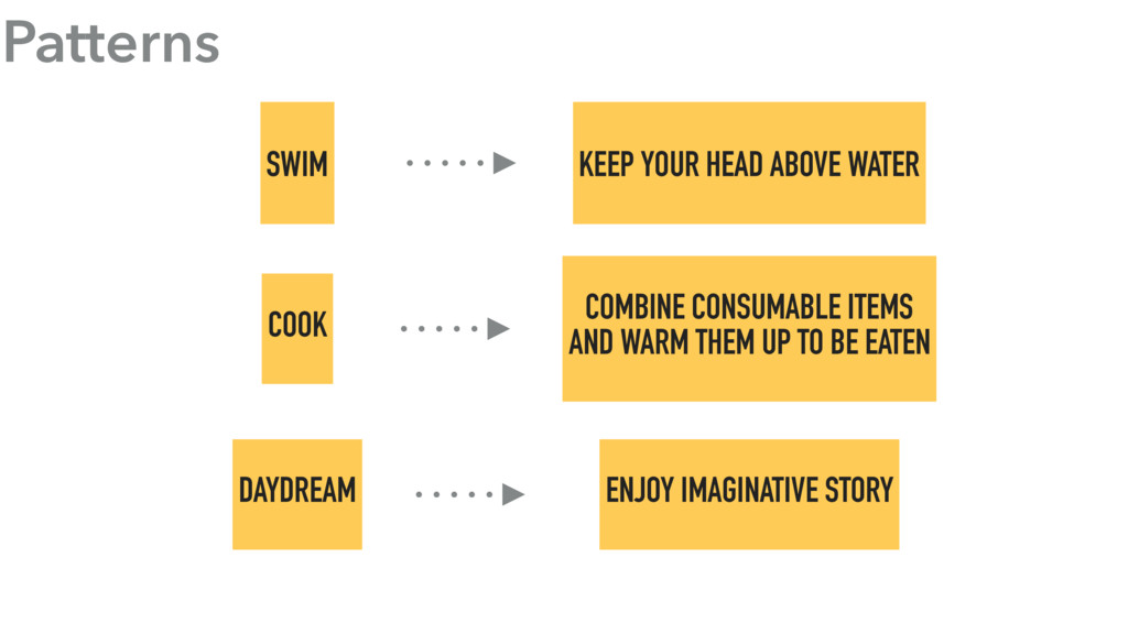 SWIM KEEP YOUR HEAD ABOVE WATER Patterns COOK C...