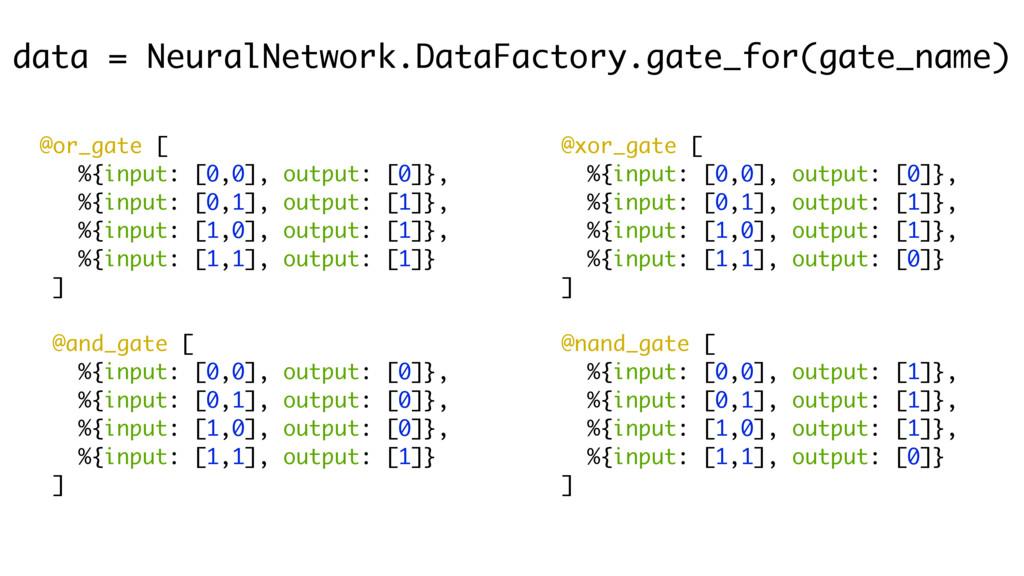 data = NeuralNetwork.DataFactory.gate_for(gate_...