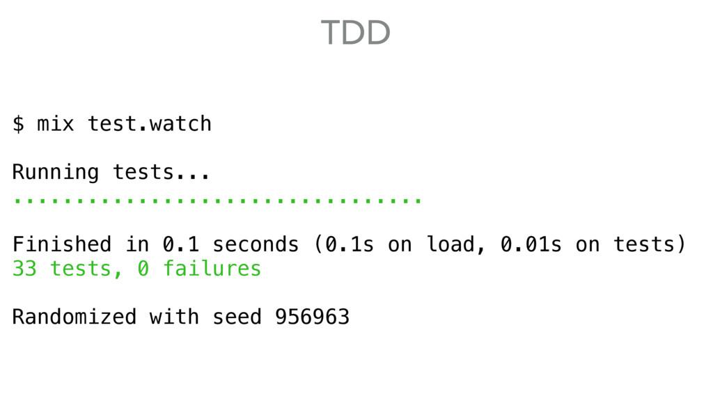 TDD $ mix test.watch Running tests... ............