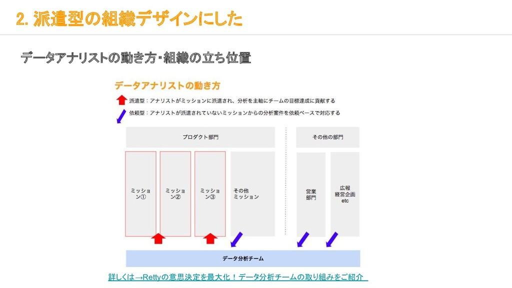 2. 派遣型の組織デザインにした データアナリストの動き方・組織の立ち位置 詳しくは→Ret...