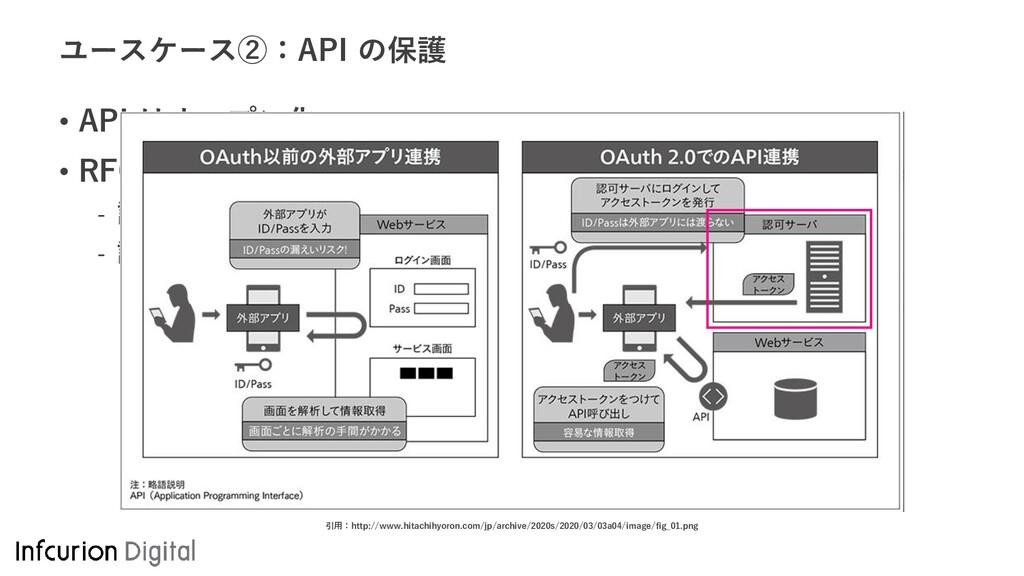 ユースケース②:API の保護 • API はオープン化へ • RFC 6749 ( OAut...