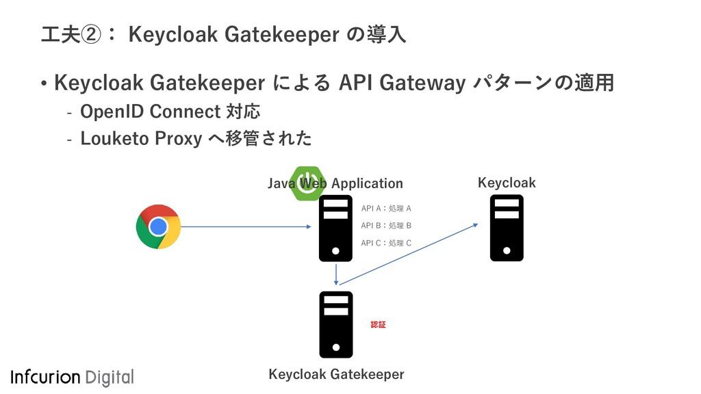工夫②: Keycloak Gatekeeper の導入 • Keycloak Gatekee...