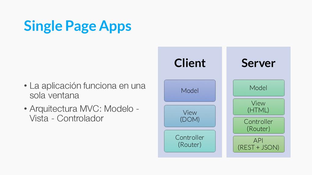 Single Page Apps • La aplicación funciona en un...