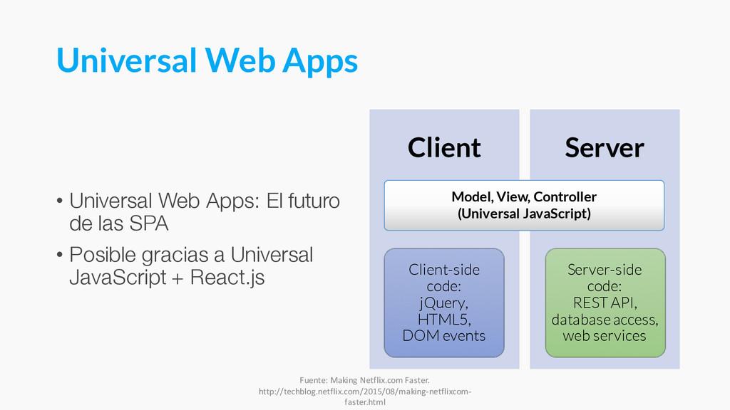 Universal Web Apps • Universal Web Apps: El fut...