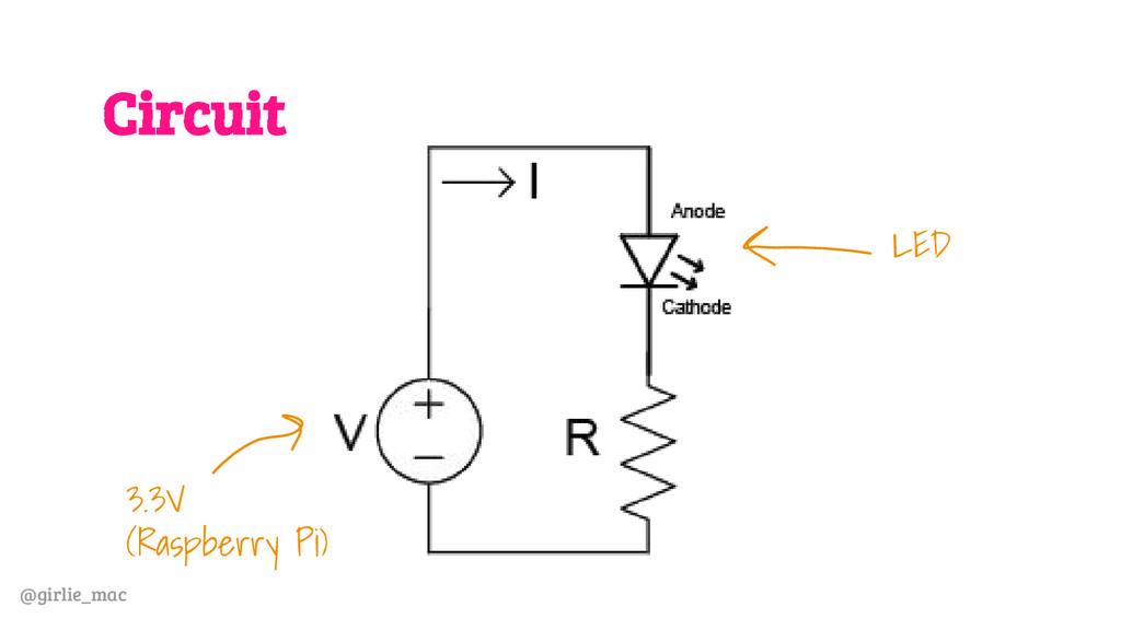 @girlie_mac Circuit 3.3V (Raspberry Pi) LED