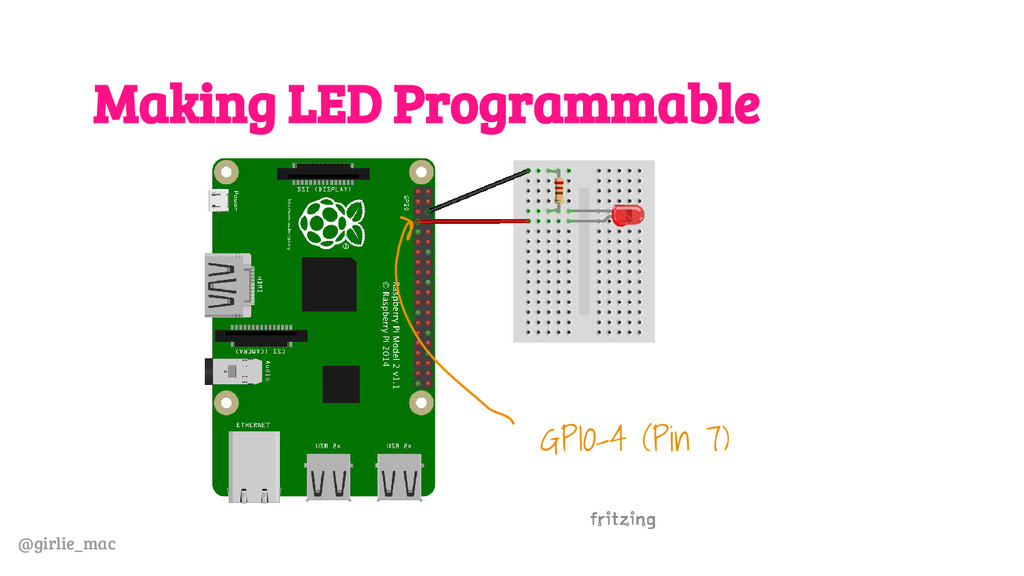 @girlie_mac Making LED Programmable GPIO-4 (Pin...