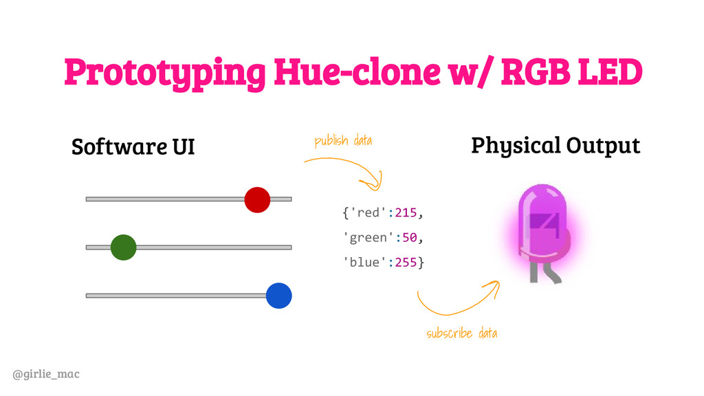 @girlie_mac Prototyping Hue-clone w/ RGB LED {'...