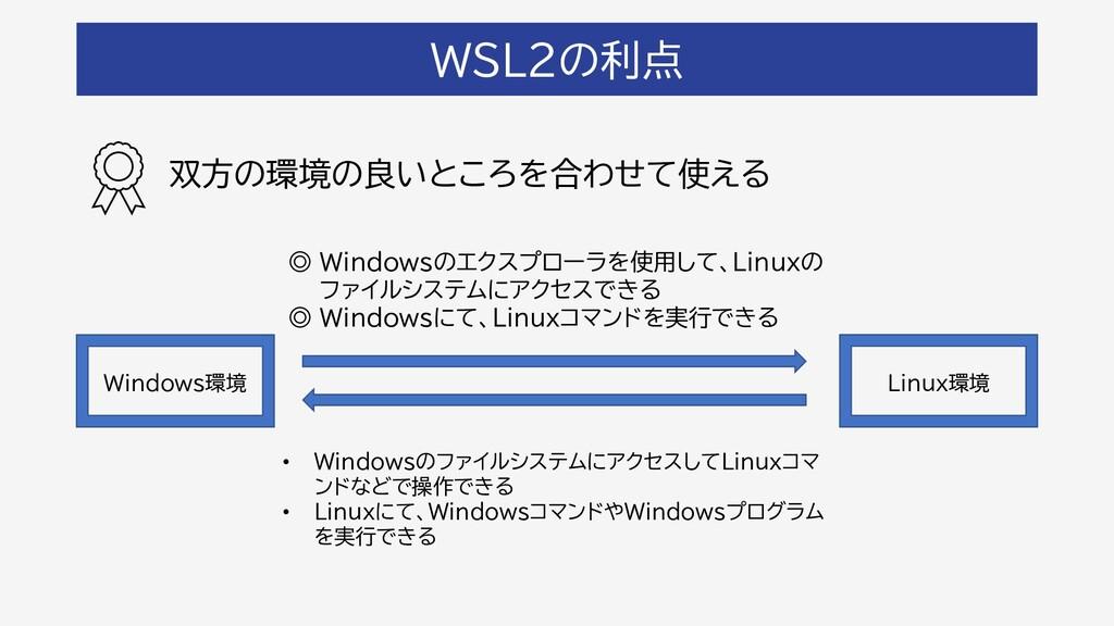 WSL2の利点 Windows環境 Linux環境 双方の環境の良いところを合わせて使える ◎...