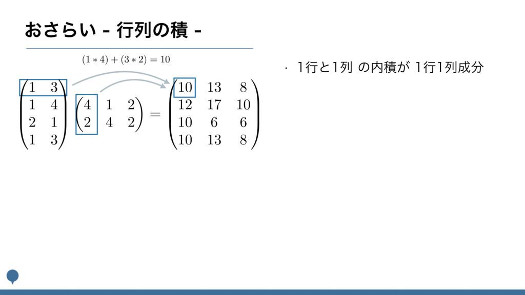 ͓͞Β͍ߦྻͷੵ w ߦͱྻͷੵ͕ߦྻ 0 B B @ 1 3 1...